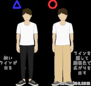 細身(スキニー・ワイド)