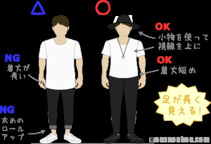 低身長・短足(靴、小物)