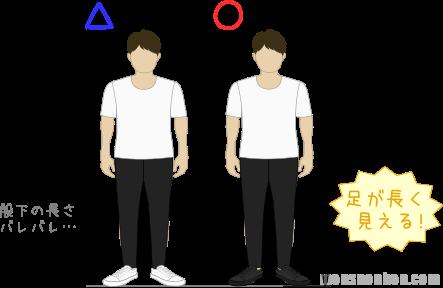 低身長・短足(靴の色)