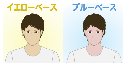 肌(イエローベース・ブルーベース)