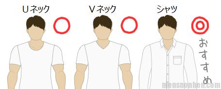 ネックライン(U・V・シャツ)