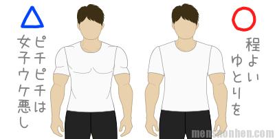 ぴちぴちサイズのTシャツ