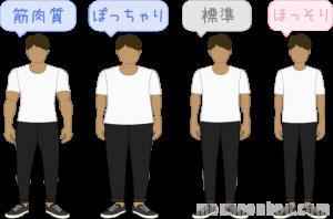 色黒(筋肉質・ぽっちゃり・標準・ほっそり)