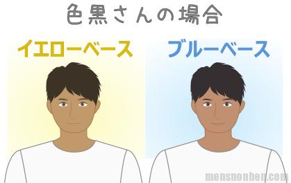 色黒(イエローベース・ブルーベース)