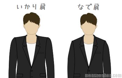 ジャケット(いかり肩・なで肩)