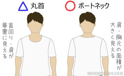 肩幅狭い(丸首・ボートネック)