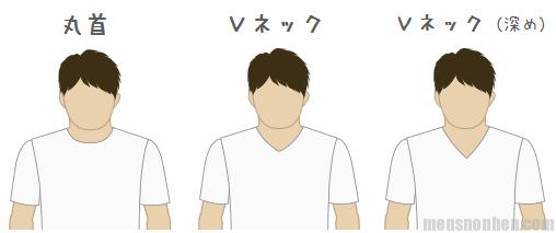 丸首とVネック 印象の違い