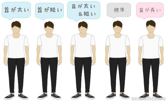 首(太い・短い・標準・長い)
