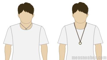 ネックレス(短い・長い)