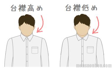 シャツの台襟の高さ