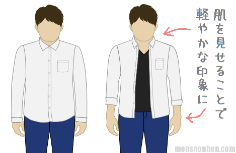 シャツの前を開け、袖まくり