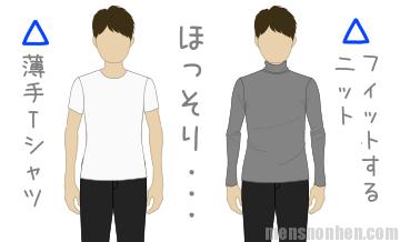 体のラインを強調する服